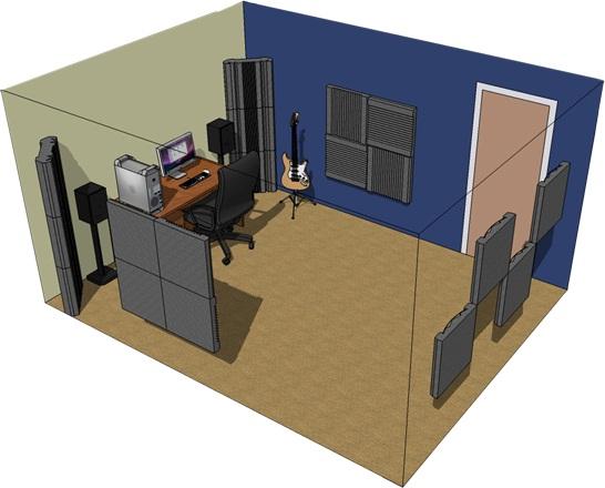 Acoustic Foam Soundproofing Panels Melfoam Acoustics